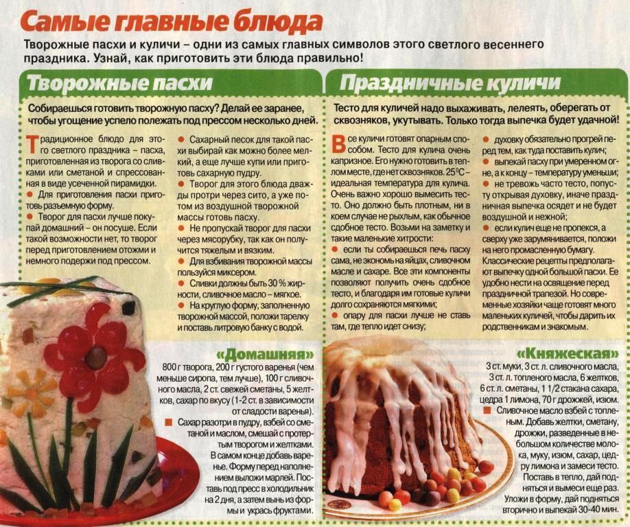 Рецепты блюд к пасхе рецепты